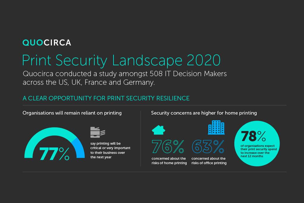 La pandémie, le cloud et les cyber-risques dans l'impression : La vision de Quocirca sur le paysage de la sécurité de l'impression