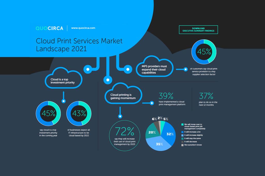 Les principales tendances du marché des services d'impression dans le cloud – Quocirca 2021